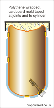 Cu cylinders - top insulation.png