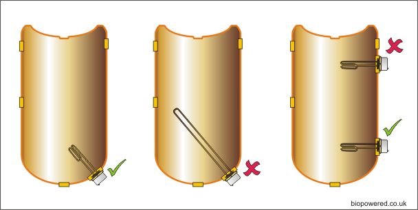 Cu cylinders - As processors.png