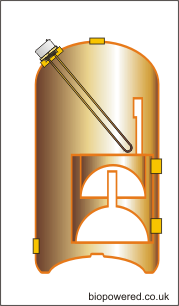 Hot water cylinders - Biopowered